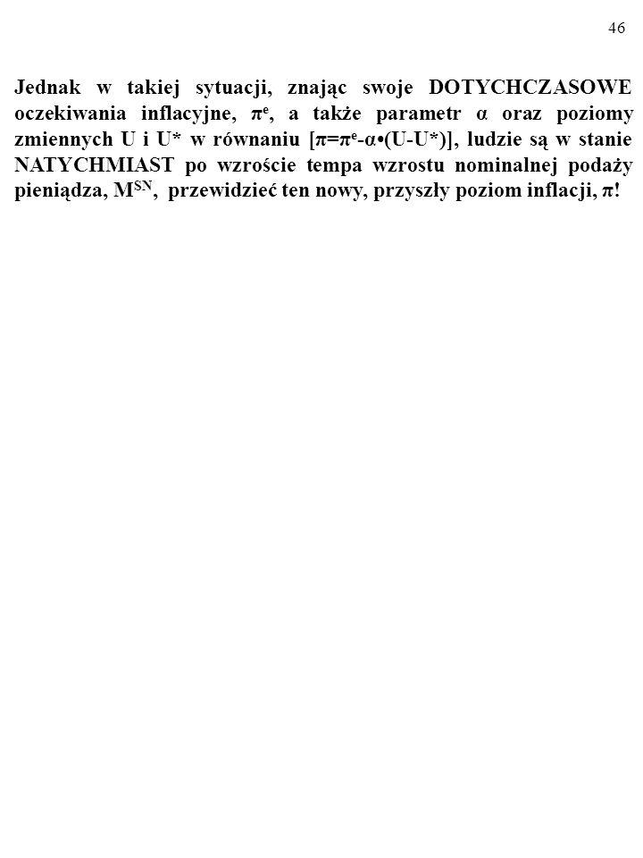 Jednak w takiej sytuacji, znając swoje DOTYCHCZASOWE oczekiwania inflacyjne, πe, a także parametr α oraz poziomy zmiennych U i U* w równaniu [π=πe-α•(U-U*)], ludzie są w stanie NATYCHMIAST po wzroście tempa wzrostu nominalnej podaży pieniądza, MSN, przewidzieć ten nowy, przyszły poziom inflacji, π!